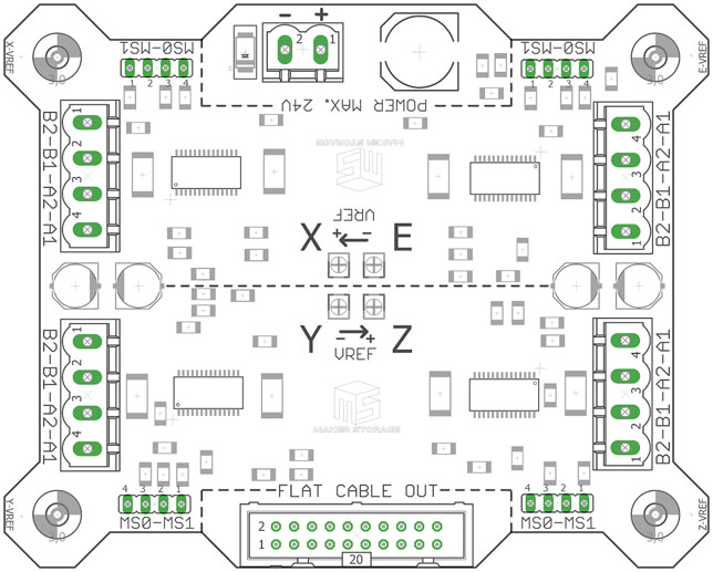 board layout 4 axis